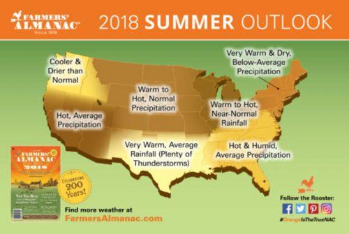 """Boato do """"pior inverno dos últimos 100 anos"""" coincide com o lançamento da previsão de verão do Farmers' Almanac"""